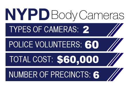 NYU Reacts: NYPD implements body-mounted cameras