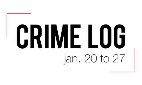 Crime Log: Jan. 20 to 27