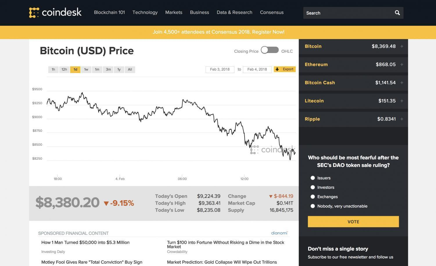 Bitcoin Buy Or Sell Opinion Ethereum Miner Cmd Closes