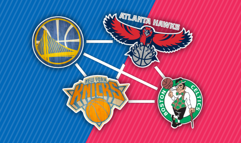 Early Predictions: NBA Edition