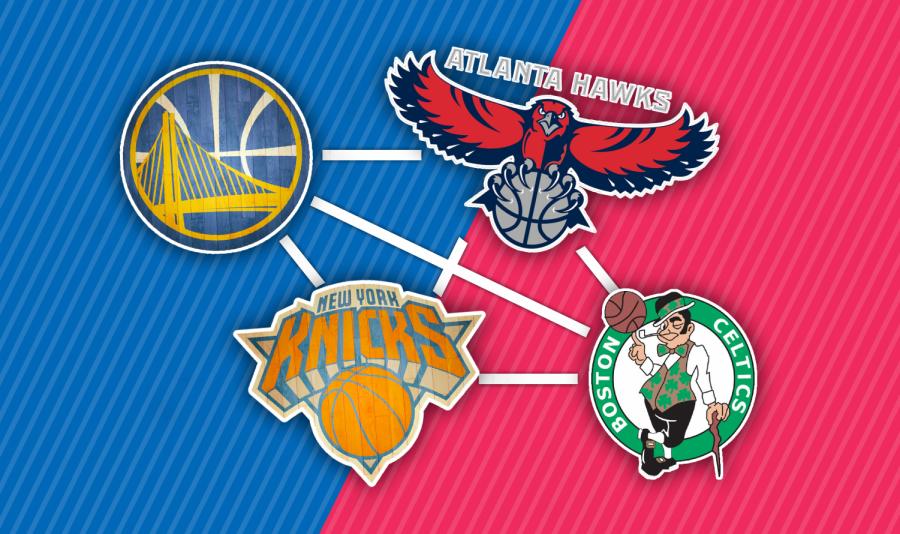 Early Predictions: NBA Edition
